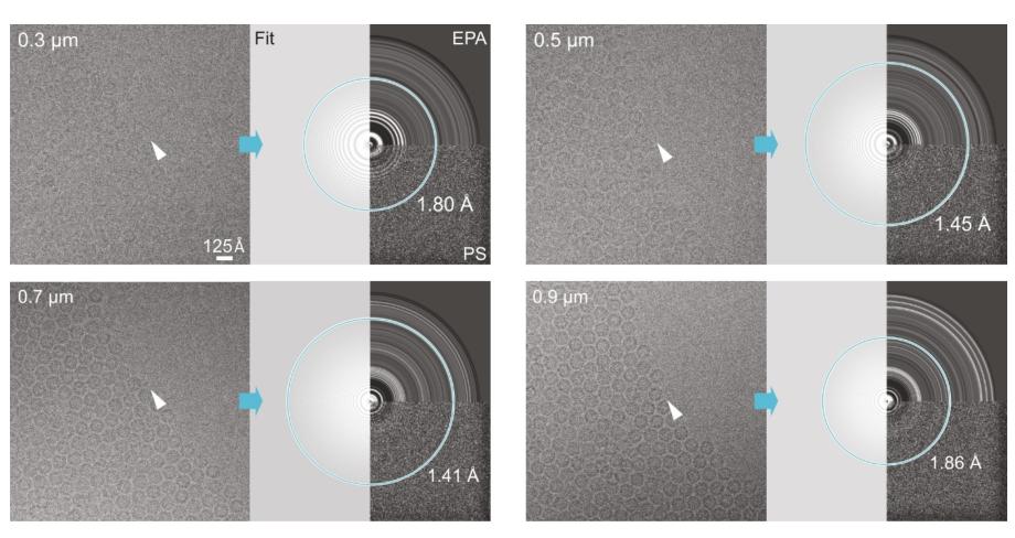 Cryo-ME: генерируют самые точные изображения атомов из когда-либо наблюдаемых!