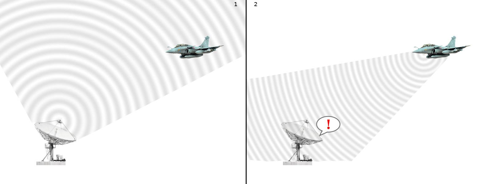 Как работает стелс-режим на самолетах?