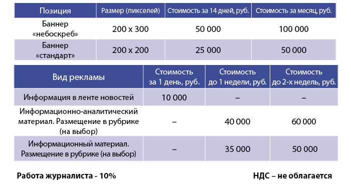Уведомление о готовности размещать предвыборные агитационные материалы