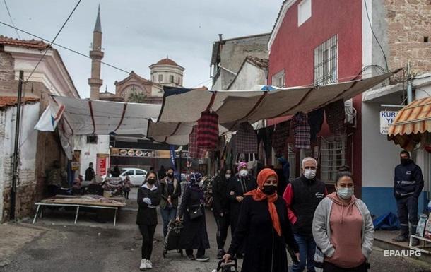 В Турции максимальное количество COVID-заражений за сутки